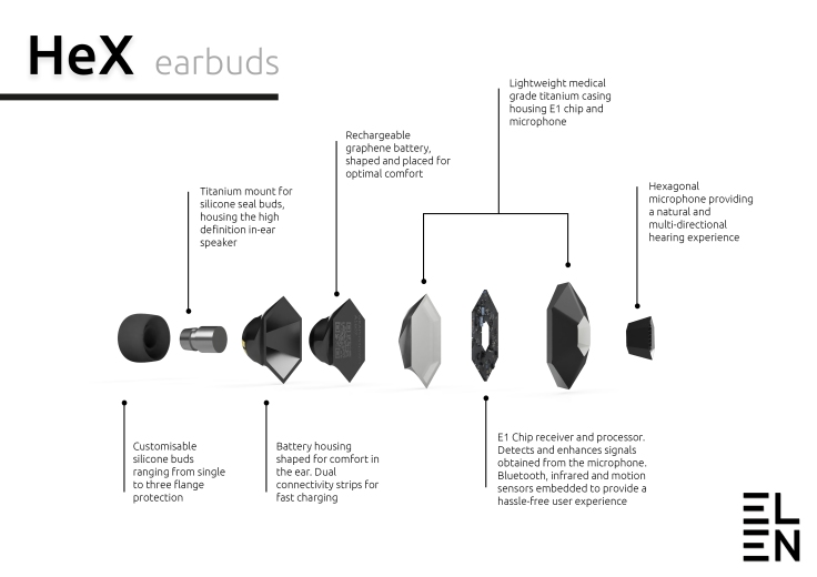 HeX earbuds Exploded View